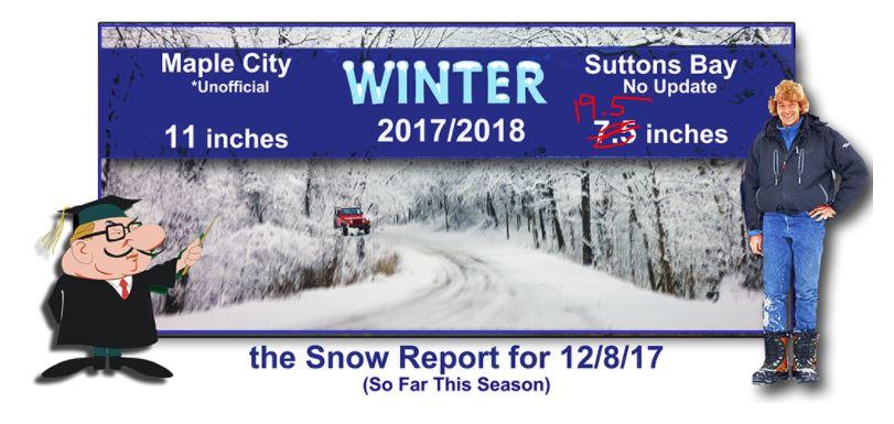 2017-18Snowfall