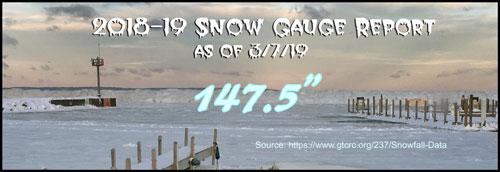 Snowgaugegraphic