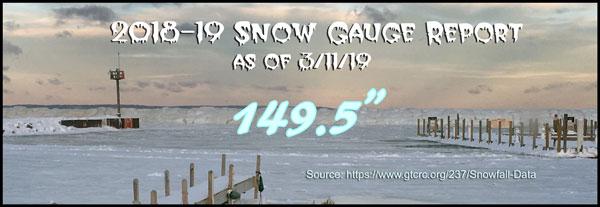 Snowgaugegraphic20190311