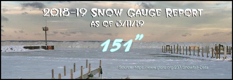 Snowgaugegraphic20190322