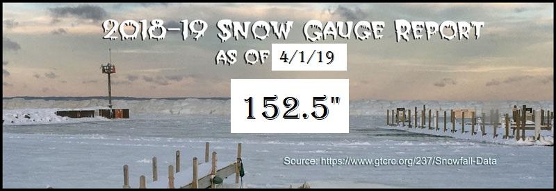 Snowgaugegraphic20190401