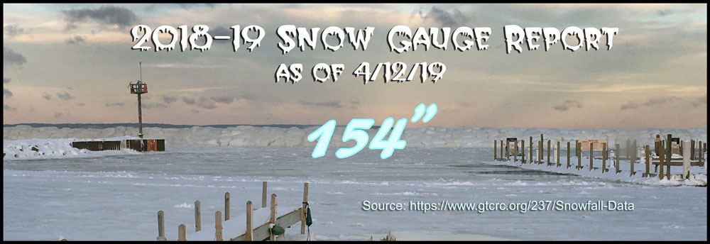 Snowgaugegraphic20190412