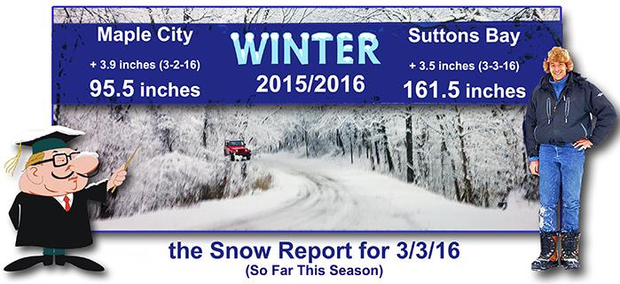 Snowreport3-3-16