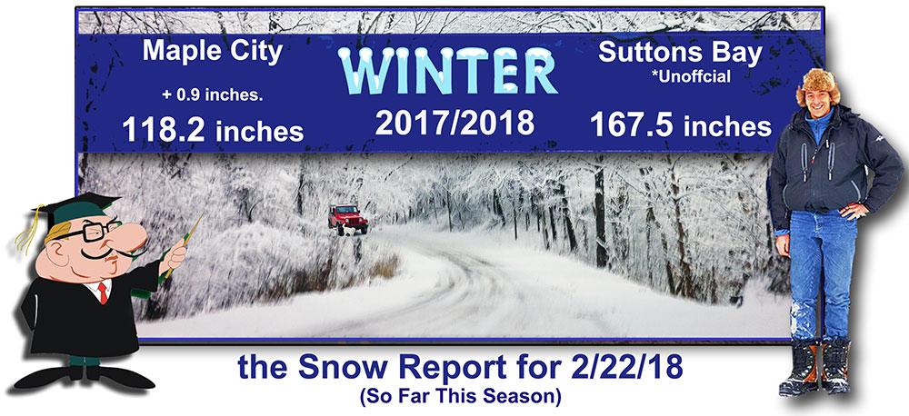 Weather2-22-18